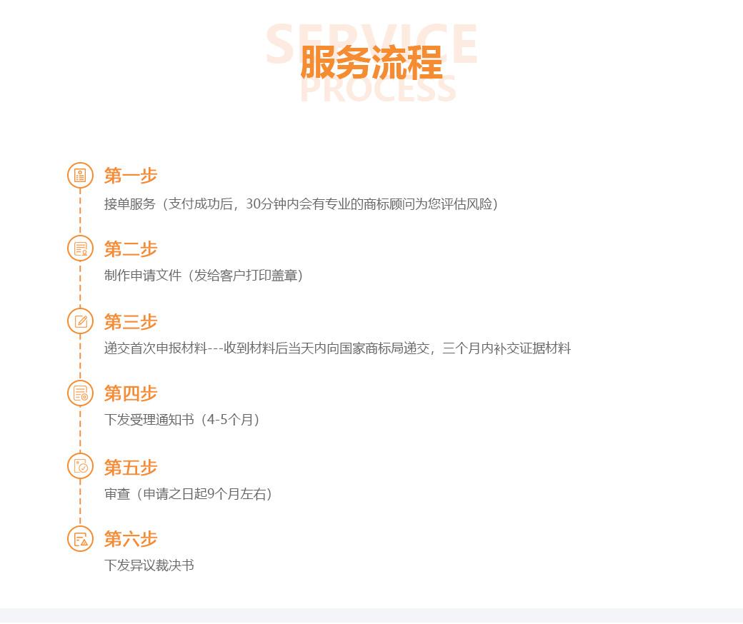 商标异议申请(服务流程).jpg
